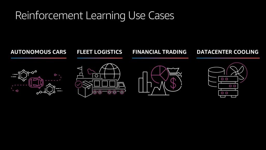 Reinforcement Learning Use Cases AUTONOMOUS CAR...