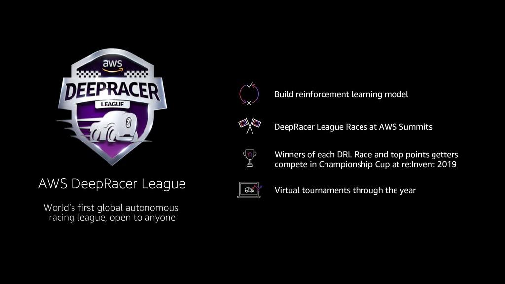 Build reinforcement learning model DeepRacer Le...