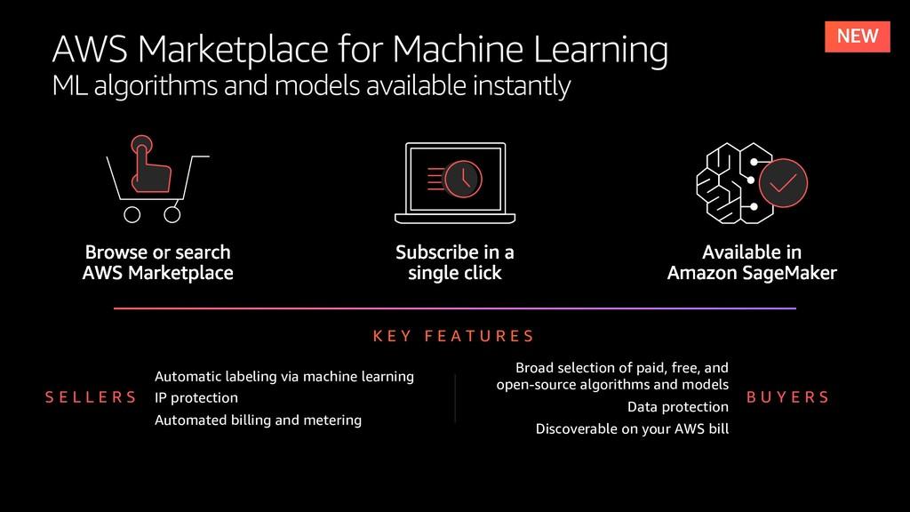 AWS Marketplace for Machine Learning ML algorit...