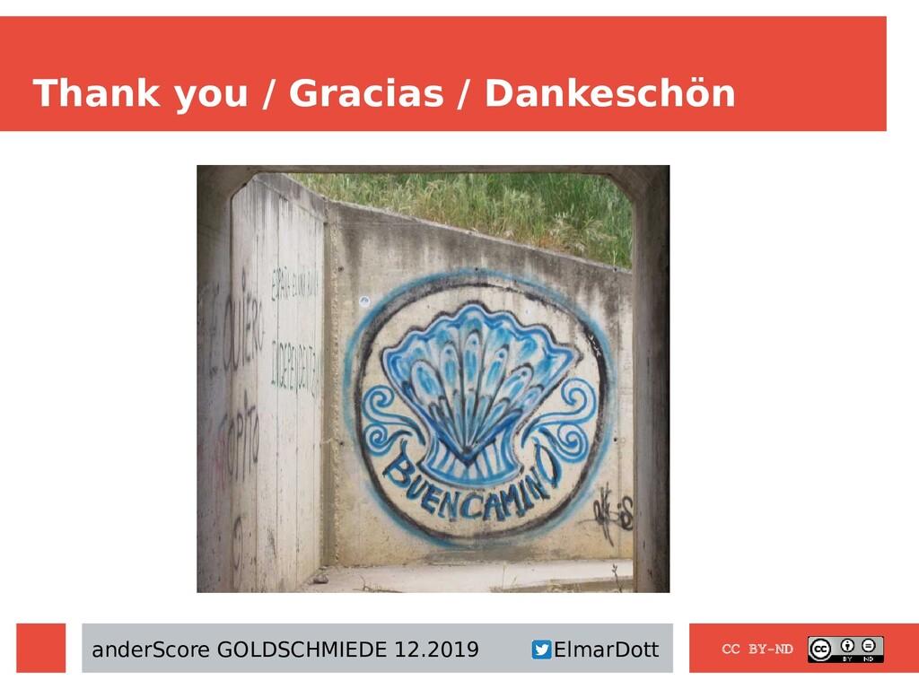 Thank you / Gracias / Dankeschön CC BY-ND ander...