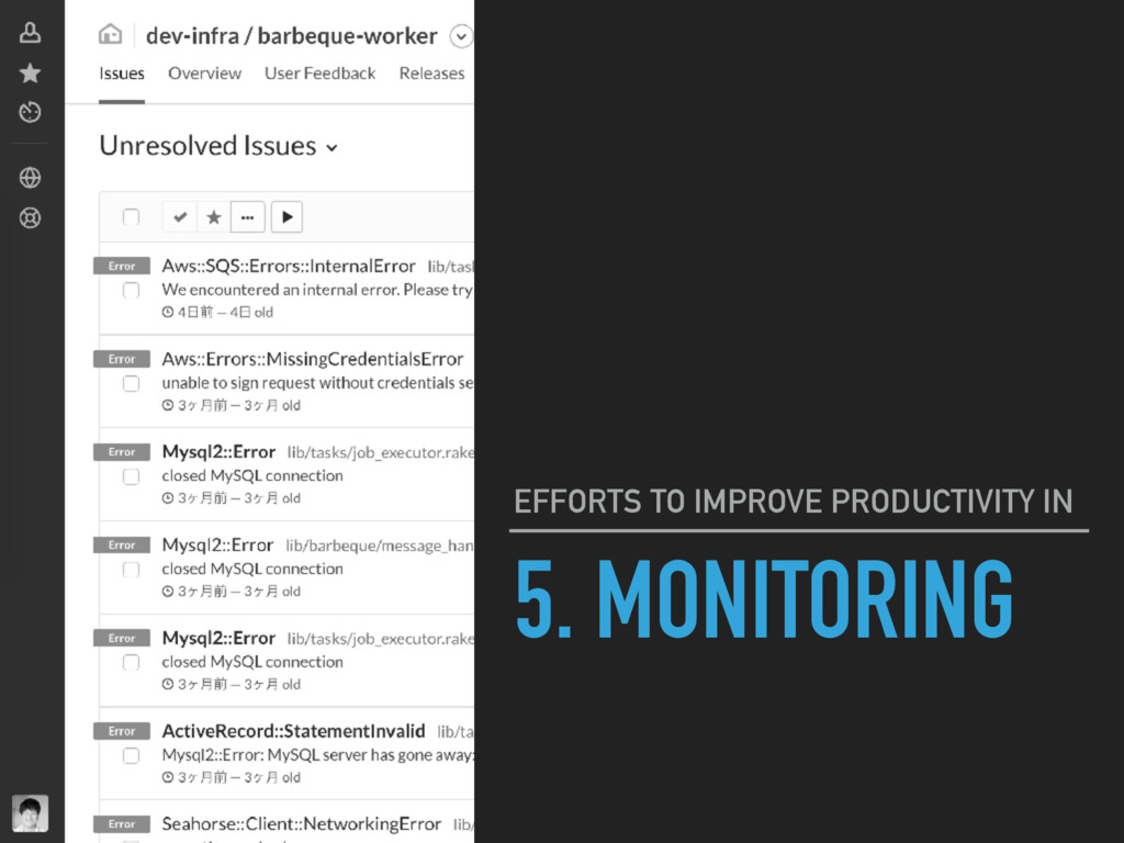5. MONITORING EFFORTS TO IMPROVE PRODUCTIVITY IN