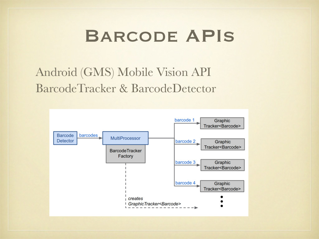 Barcode APIs Android (GMS) Mobile Vision API Ba...