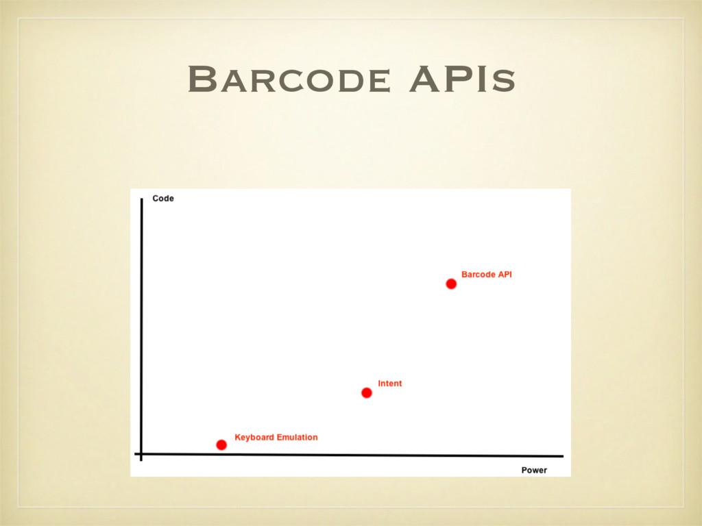 Barcode APIs
