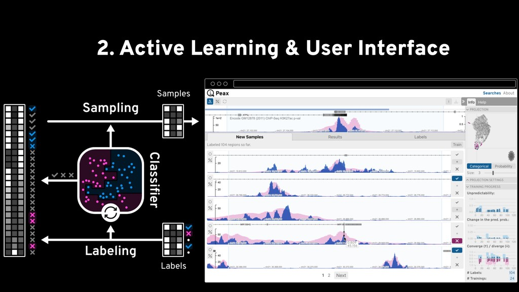 2. Active Learning & User Interface