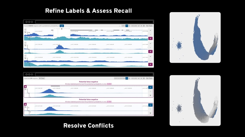 Resolve Conflicts Refine Labels & Assess Recall