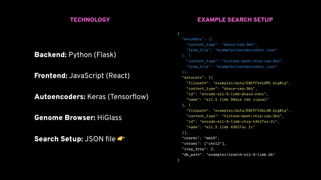 Backend: Python (Flask) Frontend: JavaScript (R...