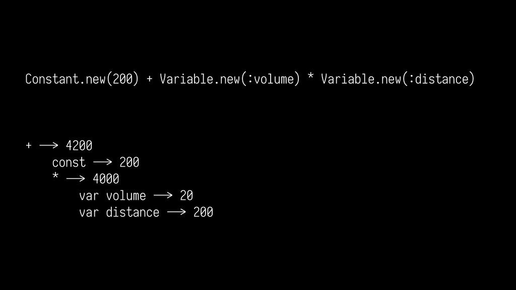 Constant.new(200) + Variable.new(Fvolume) * Var...