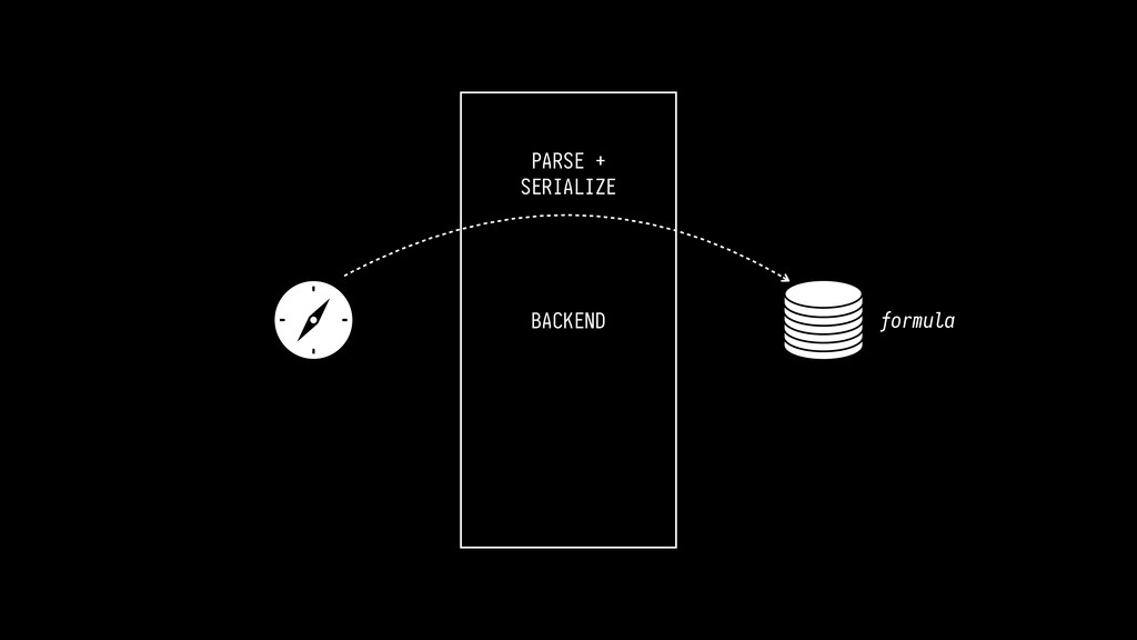 BACKEND PARSE + SERIALIZE formula