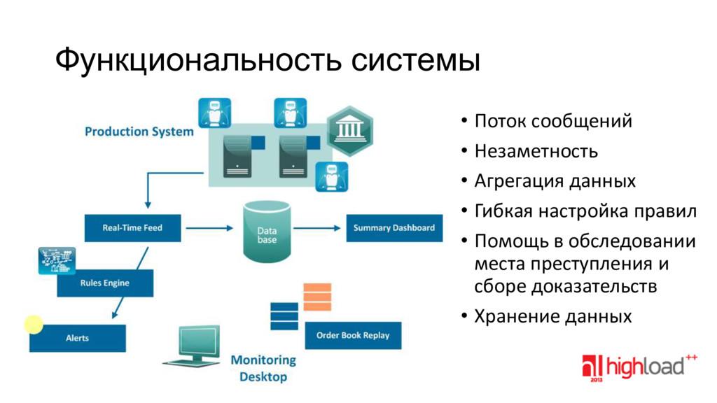 Функциональность системы • Поток сообщений • Не...