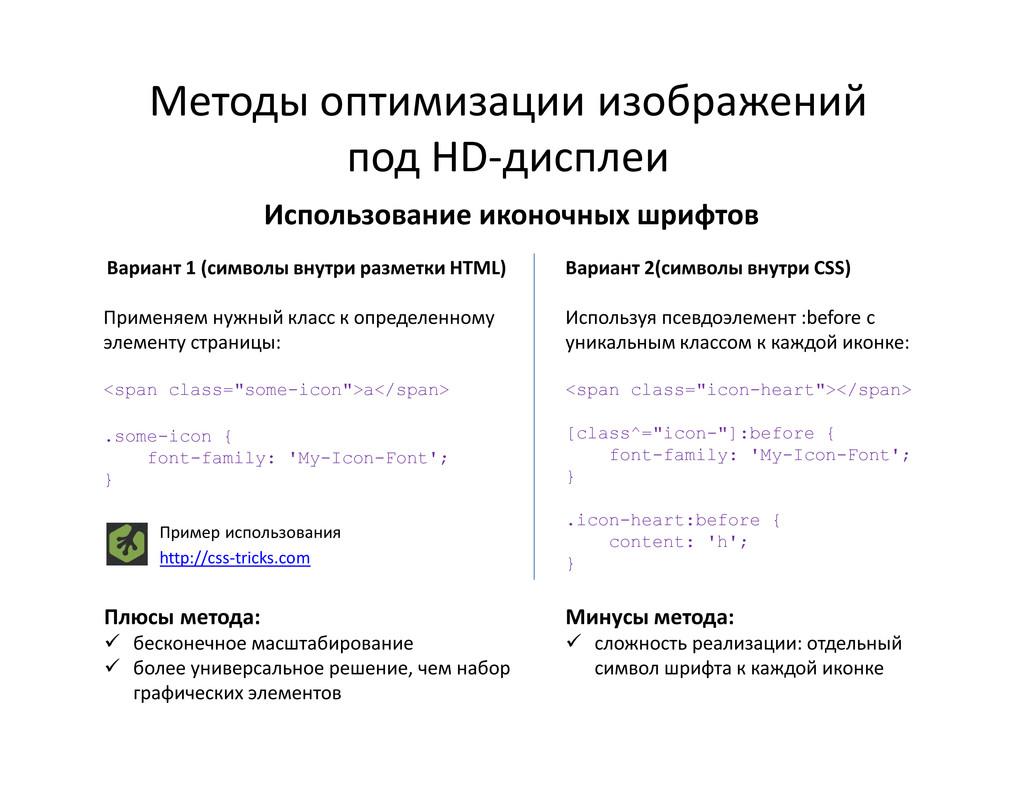 Использование иконочных шрифтов Вариант 1 (симв...