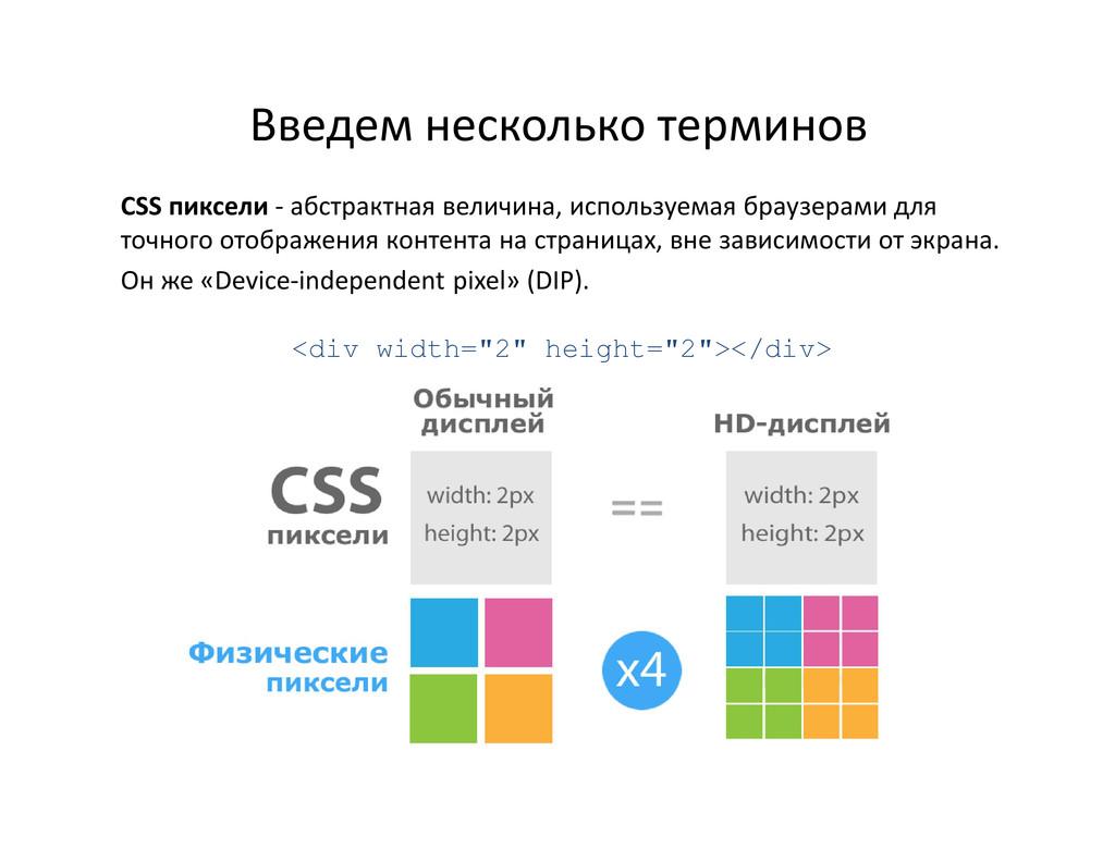 Введем несколько терминов CSS пиксели - абстрак...