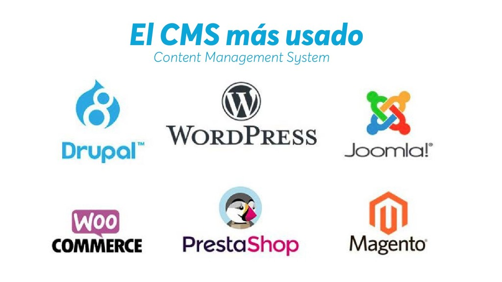 El CMS más usado Content Management System