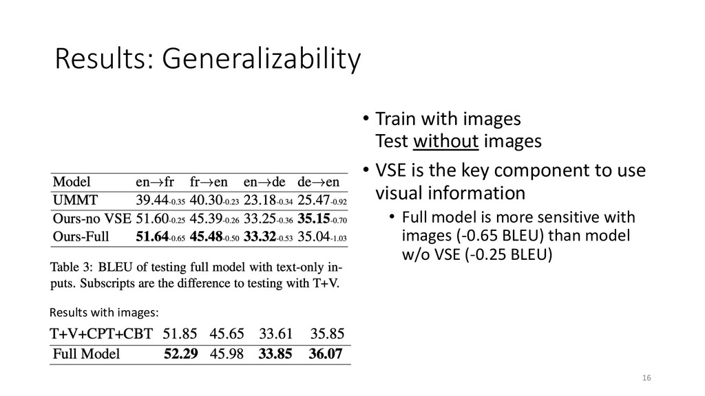 Results: Generalizability • Train with images T...
