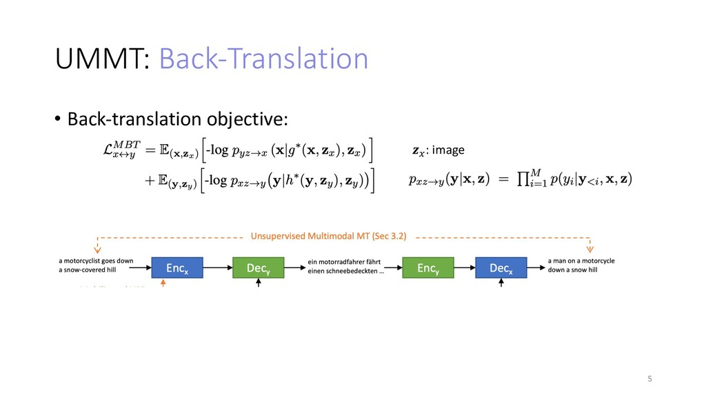 UMMT: Back-Translation • Back-translation objec...