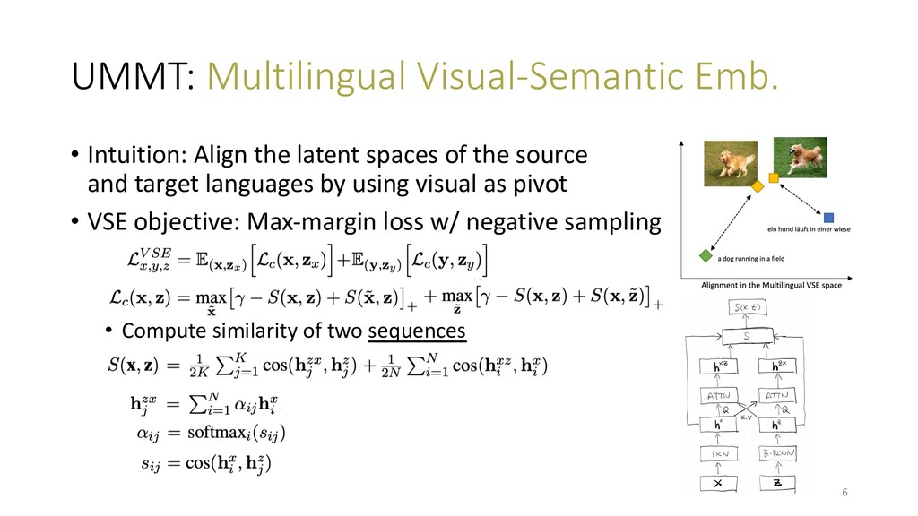 UMMT: Multilingual Visual-Semantic Emb. • Intui...