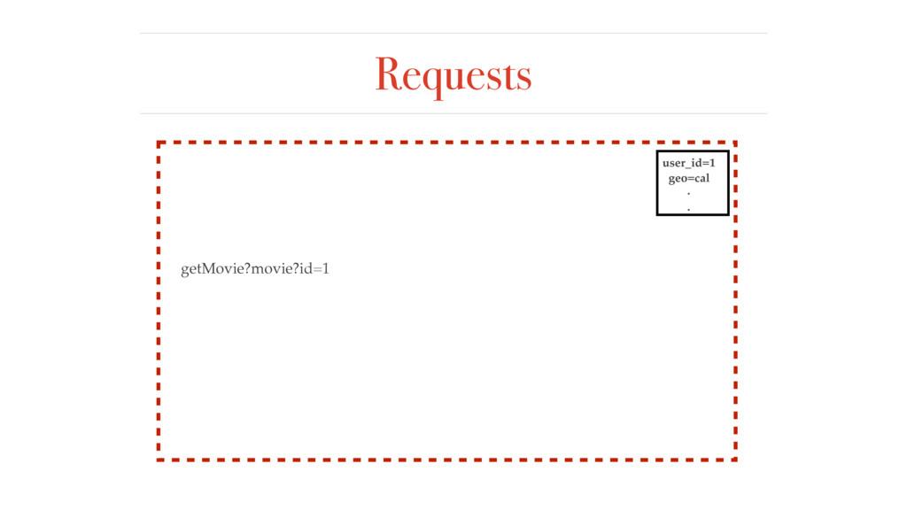 Requests user_id=1 geo=cal . . getMovie?movie?i...