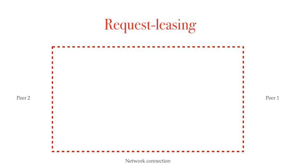 Request-leasing Peer 1 Peer 2 Network connection