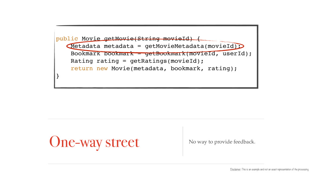 One-way street No way to provide feedback. Disc...