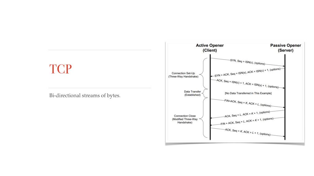 TCP Bi-directional streams of bytes.