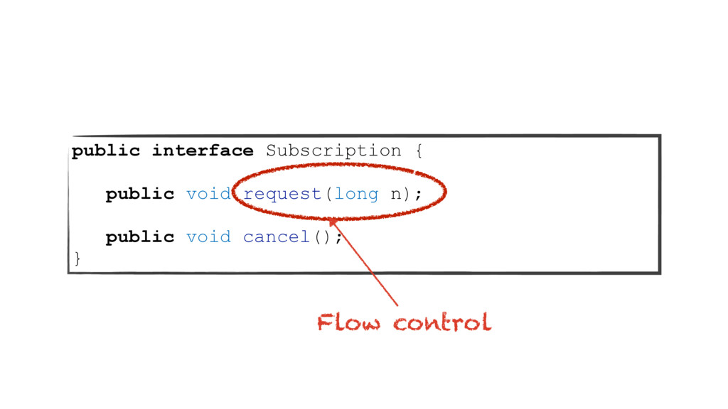 public interface Subscription { public void req...