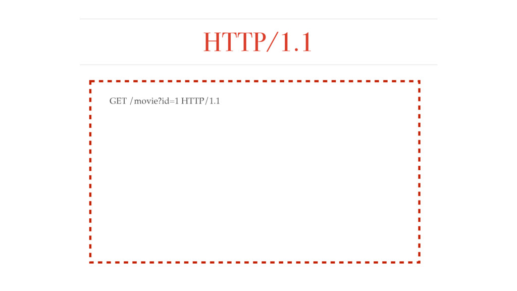 HTTP/1.1 GET /movie?id=1 HTTP/1.1
