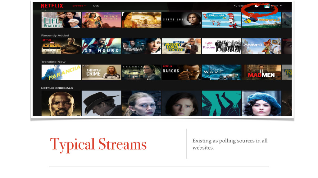 Typical Streams Existing as polling sources in ...