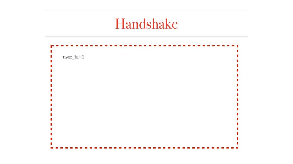 Handshake user_id=1