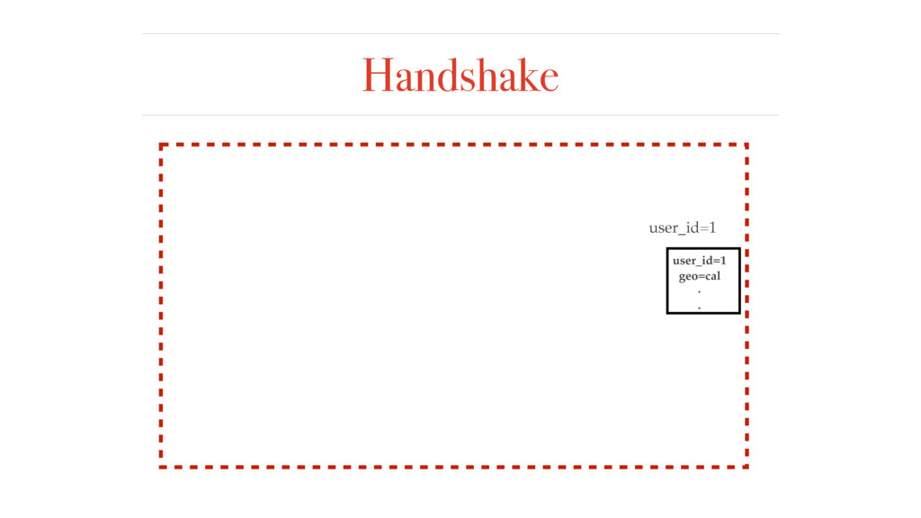 Handshake user_id=1 user_id=1 geo=cal . .