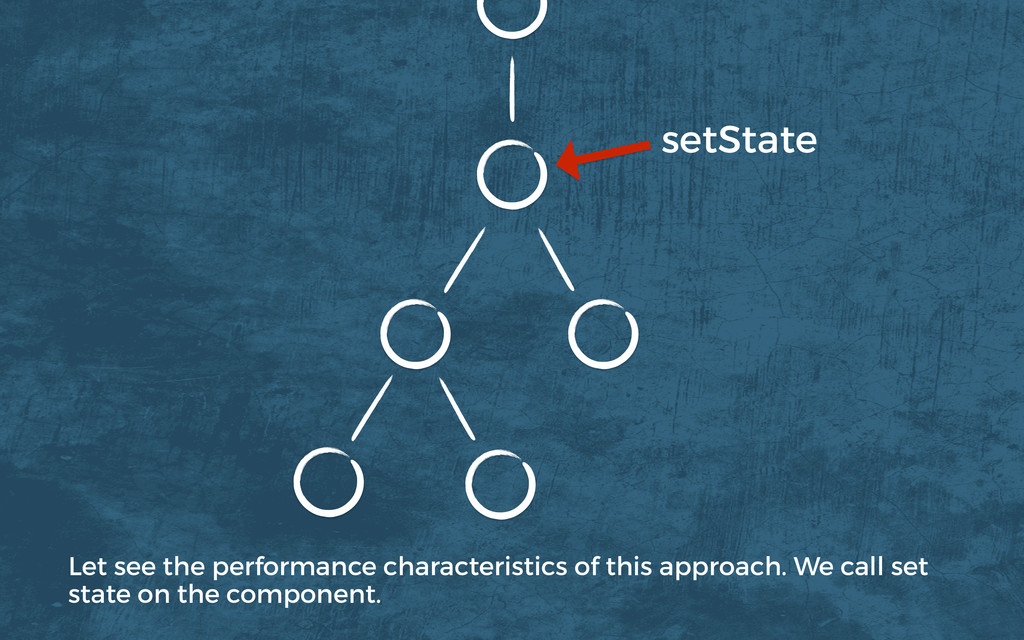 setState Let see the performance characteristic...