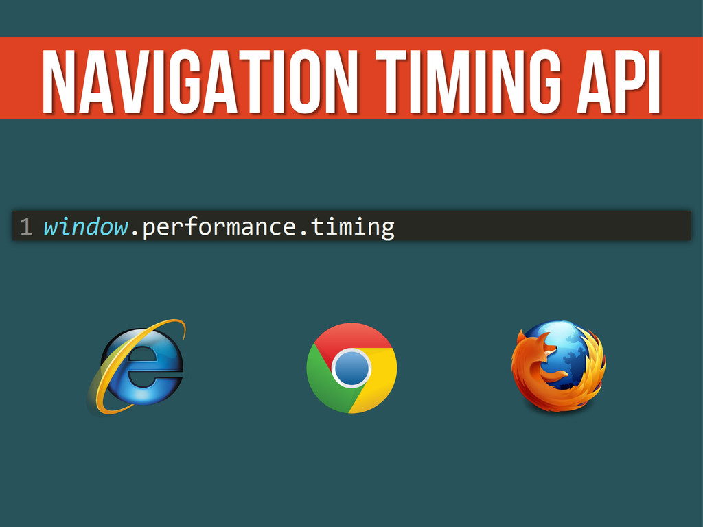 Navigation Timing API