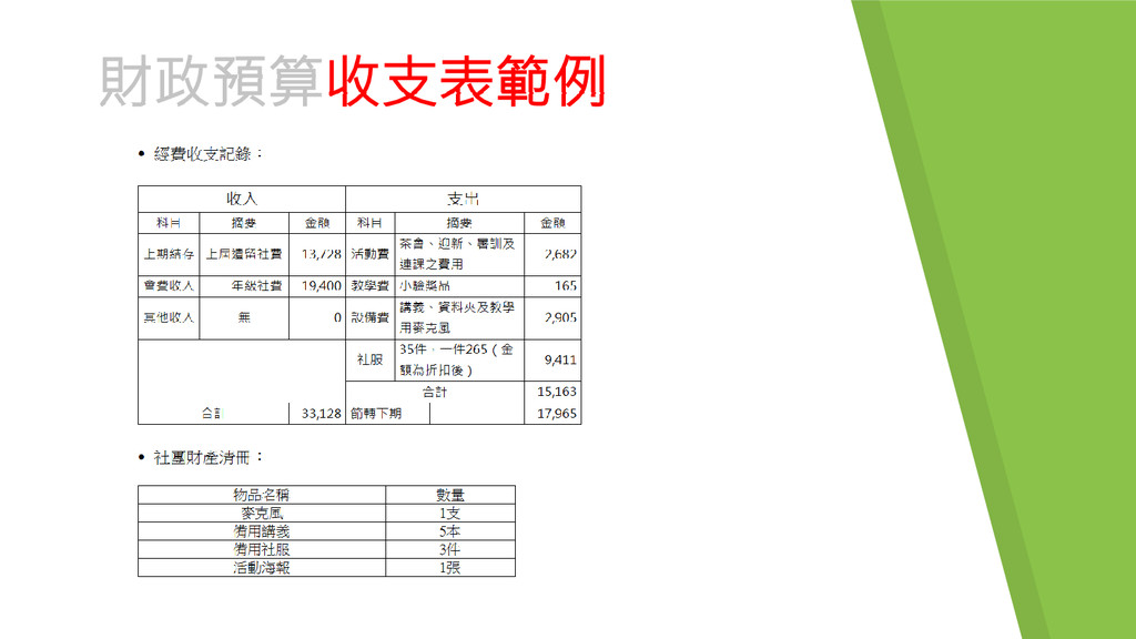 財政預算收支表範例