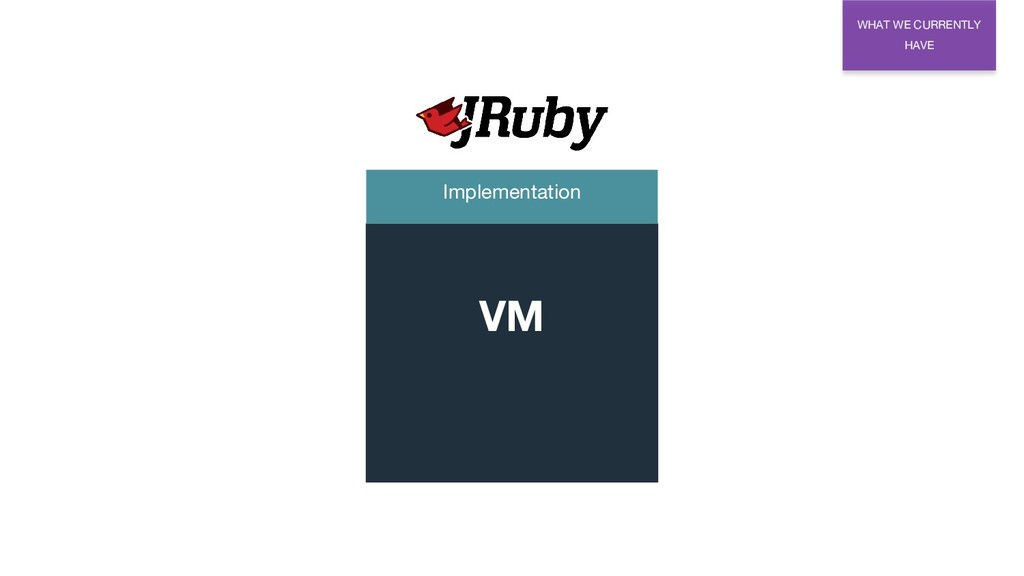 WHAT WE CURRENTLY HAVE Implementation VM