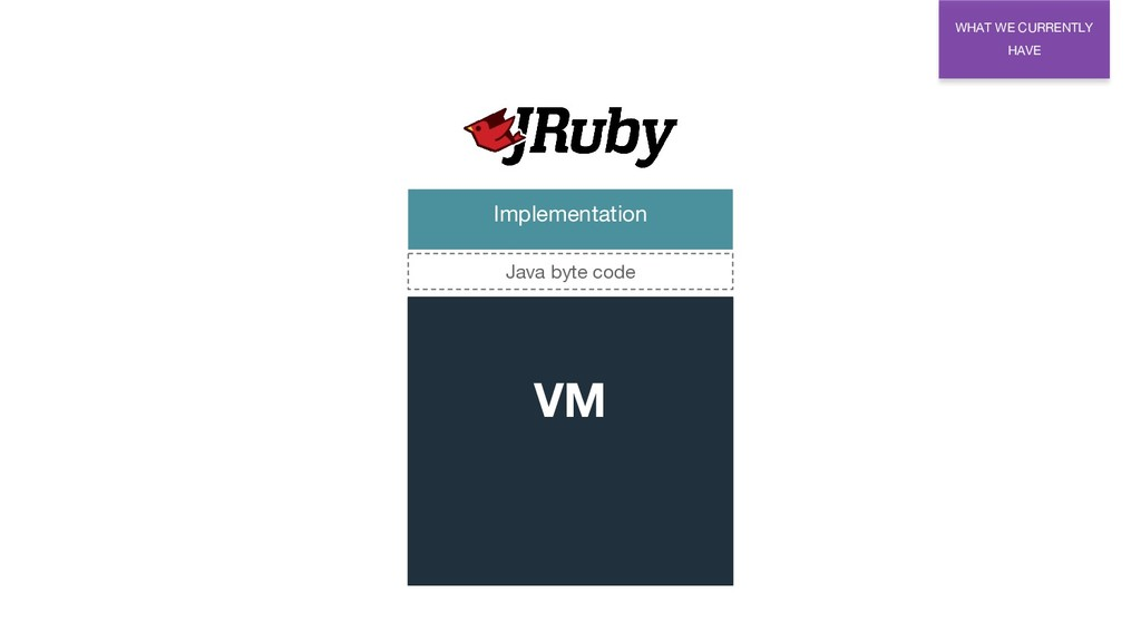 WHAT WE CURRENTLY HAVE Implementation VM Java b...