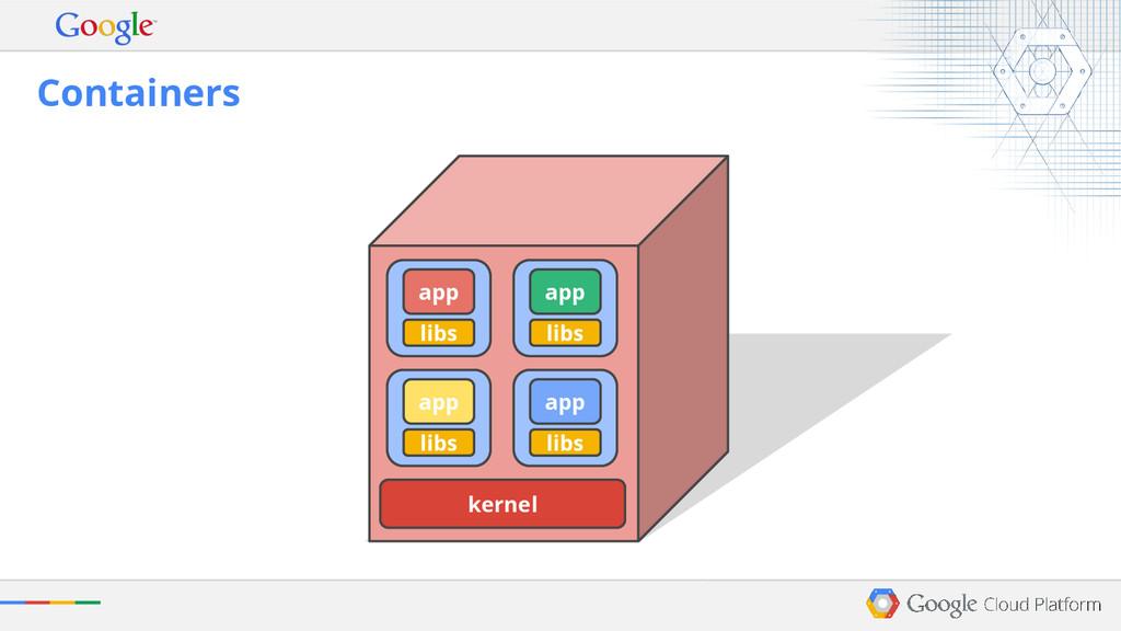 libs app kernel libs app libs app libs app Cont...