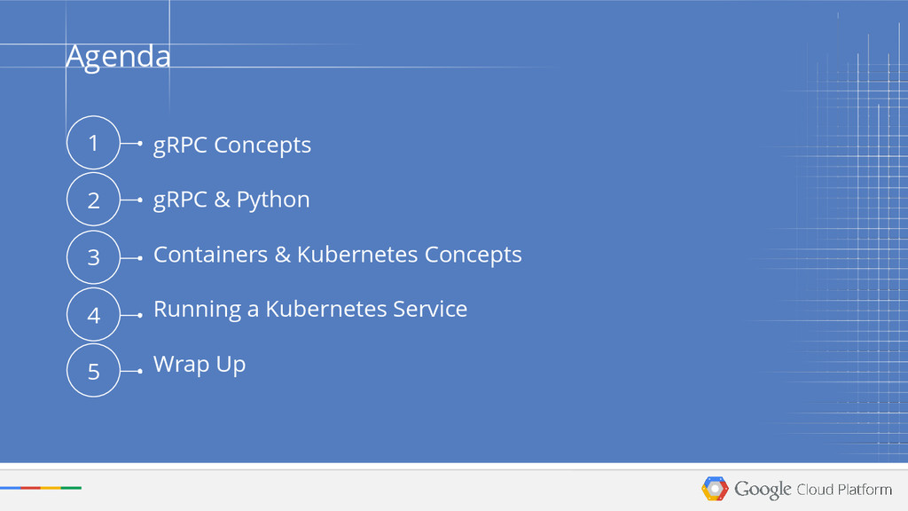 gRPC Concepts gRPC & Python Containers & Kubern...