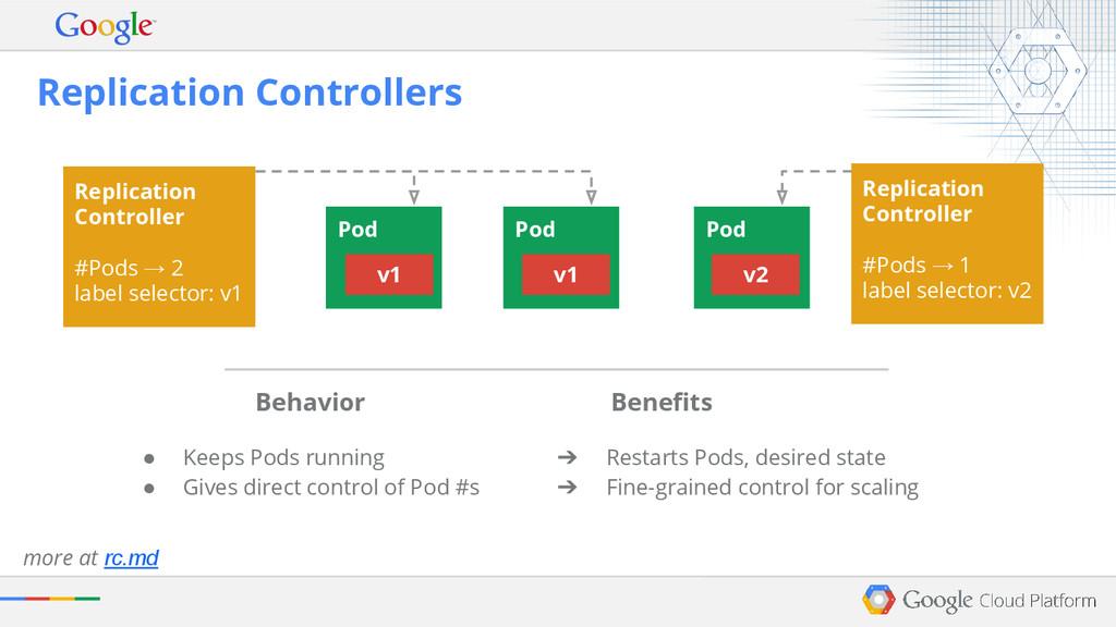 Replication Controllers Behavior Benefits Repli...