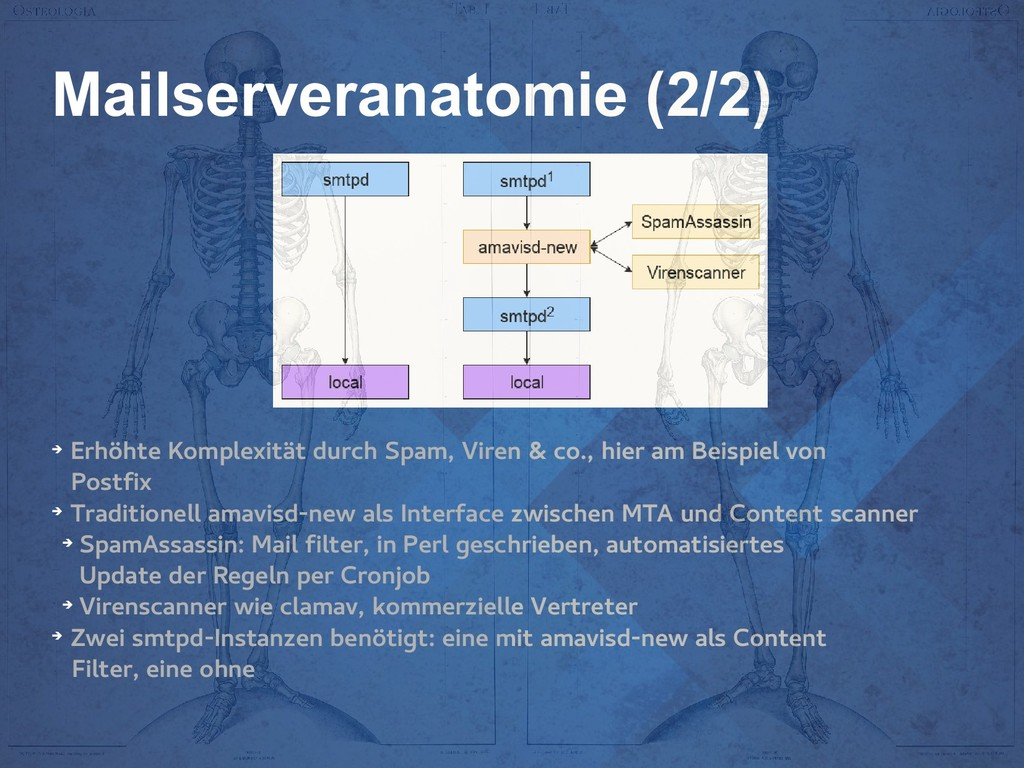 Mailserveranatomie (2/2) ➔ Erhöhte Komplexität ...