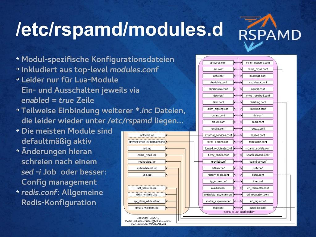 /etc/rspamd/modules.d ➔ Modul-spezifische Konfi...