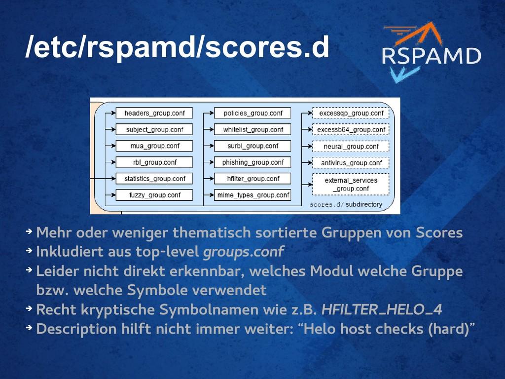 /etc/rspamd/scores.d ➔ Mehr oder weniger themat...