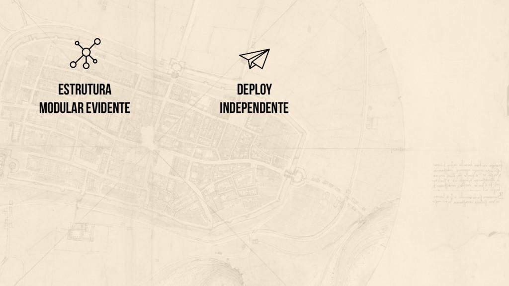Estrutura modular evidente Deploy independente