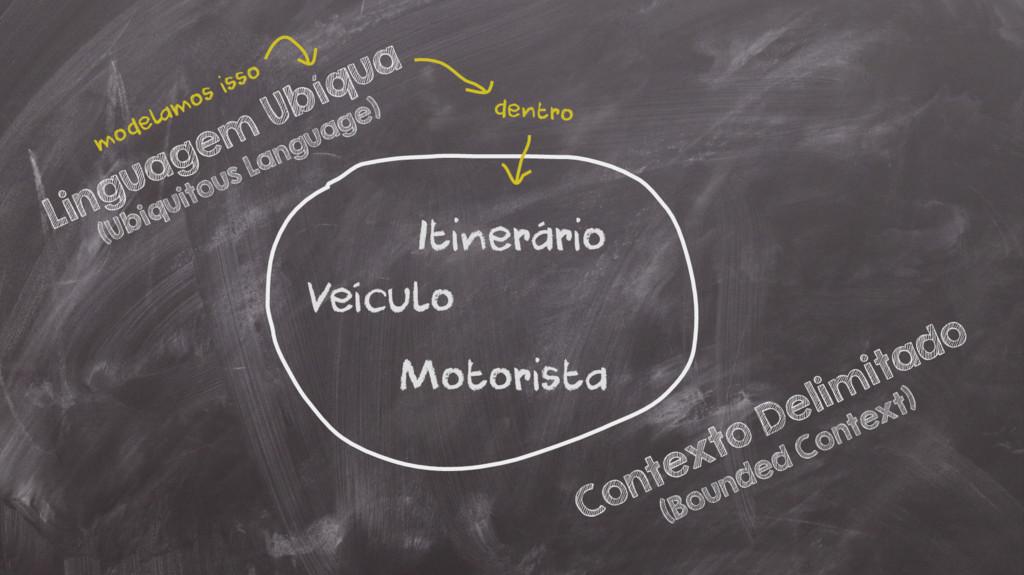 Linguagem Ubíqua (Ubiquitous Language) modelamo...