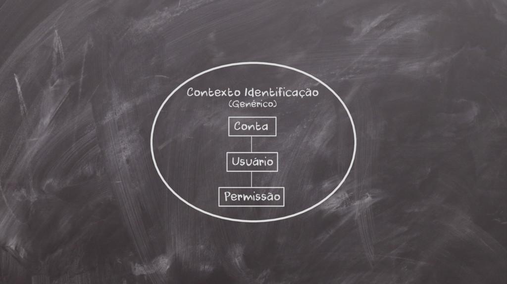 Contexto Identificação (Genérico) Conta Usuário...