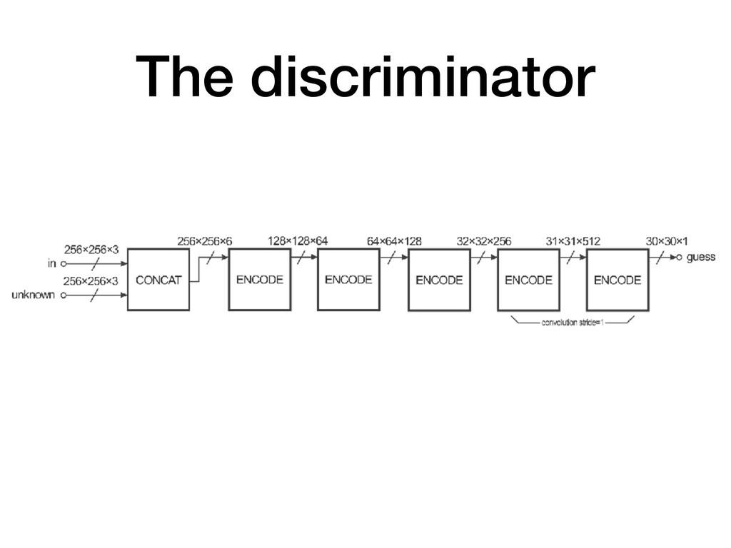 The discriminator