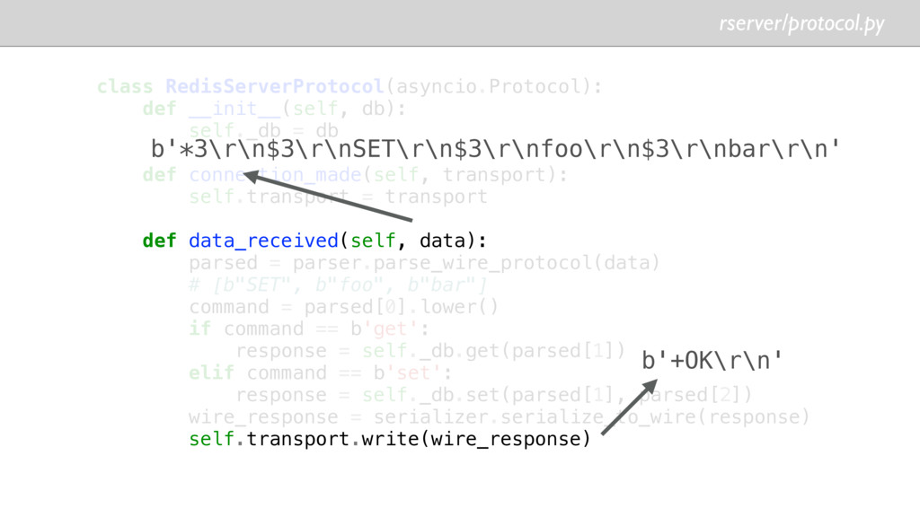 rserver/protocol.py class RedisServerProtocol(a...