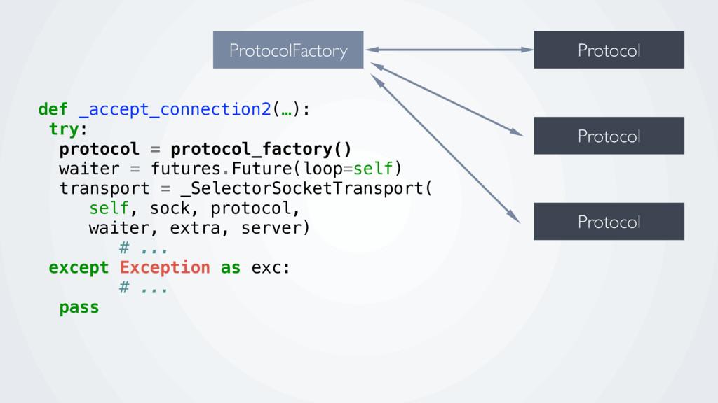 Protocol ProtocolFactory Protocol Protocol def ...