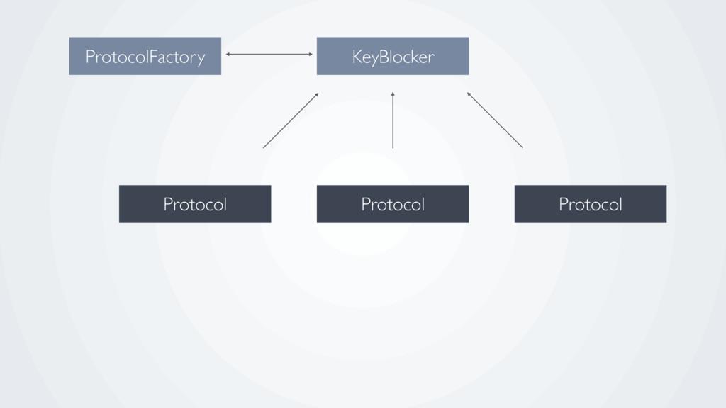 ProtocolFactory KeyBlocker Protocol Protocol Pr...