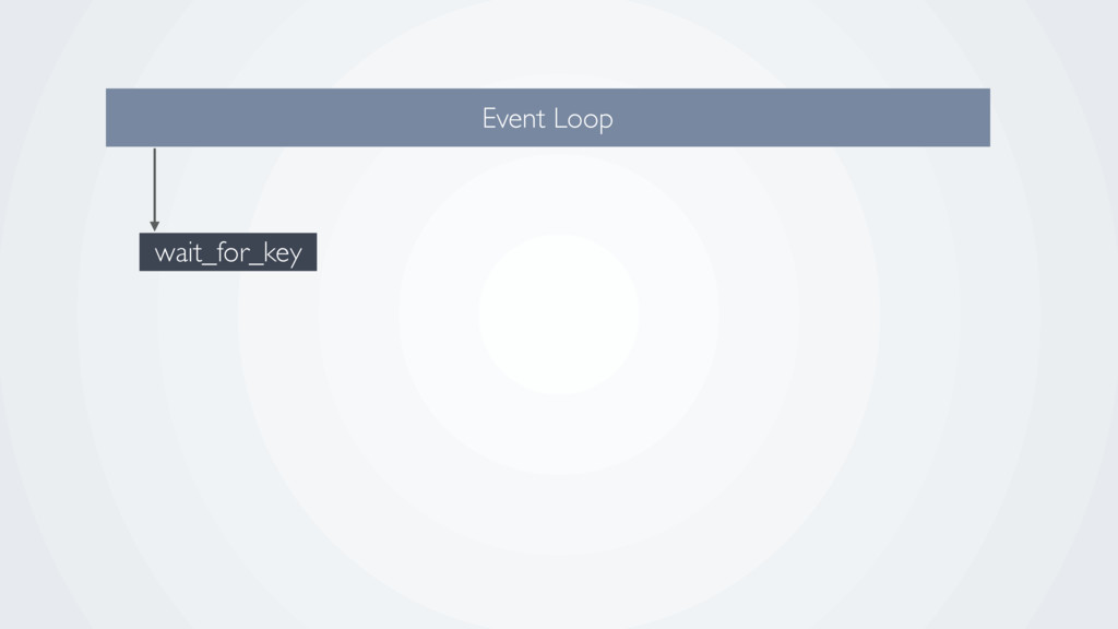 wait_for_key Event Loop
