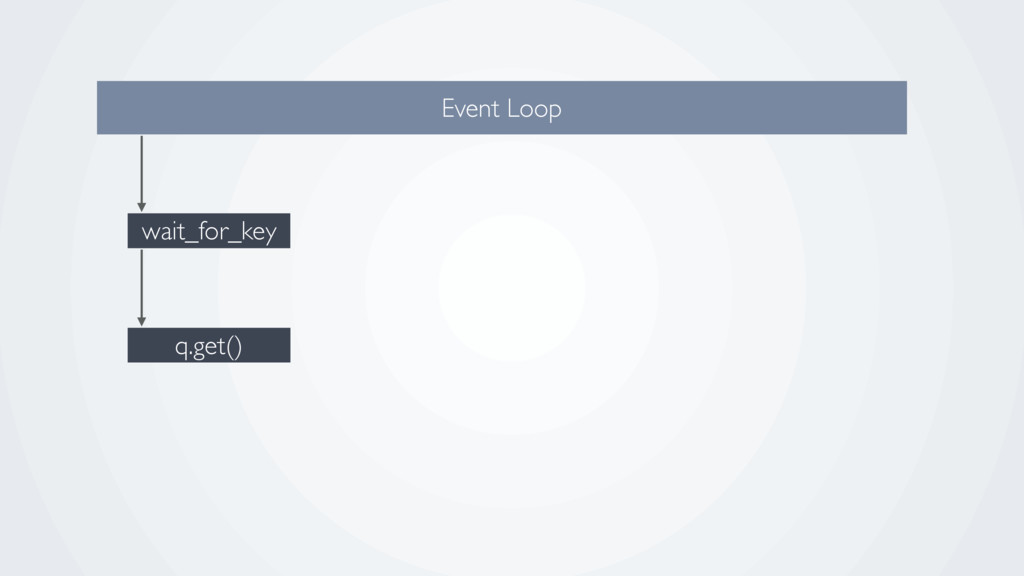 q.get() wait_for_key Event Loop