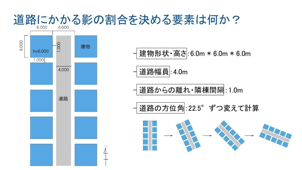 道路にかかる影の割合を決める要素は何か? - 建物形状・高さ:6.0m * 6.0m * 6....