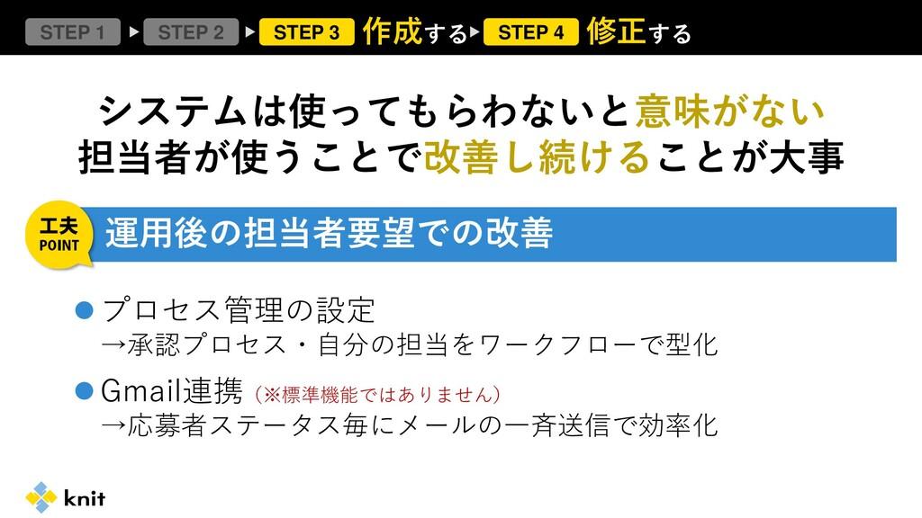 STEP 1 STEP 2 STEP 3 作成する STEP 4 修正する システムは使っても...